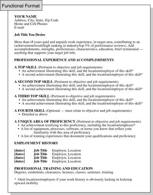the many types of resume